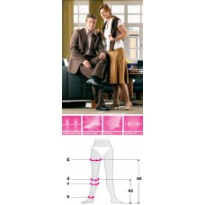 Компрессионные чулки Mediven® Plus 2 класс