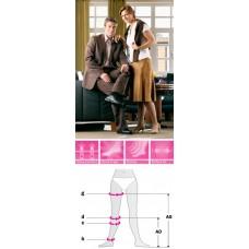 Компрессионные колготки Mediven® Plus 2 класс